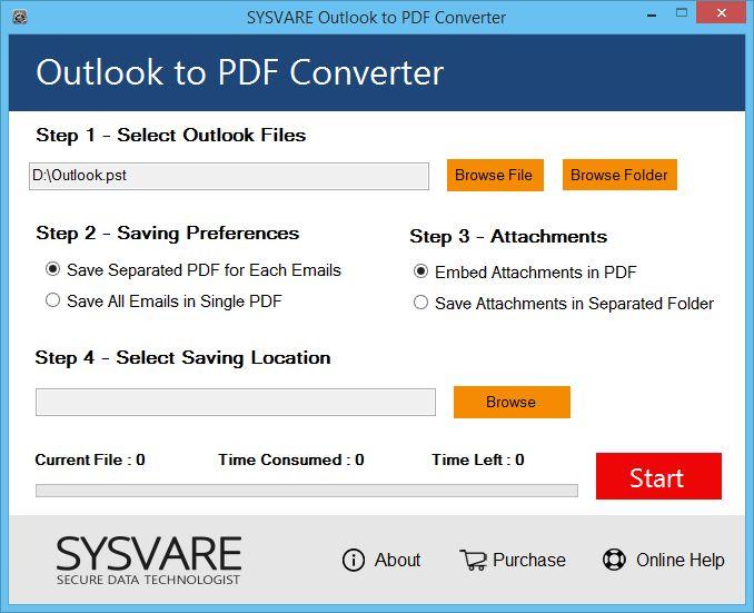 best backend html pdf converter 2017