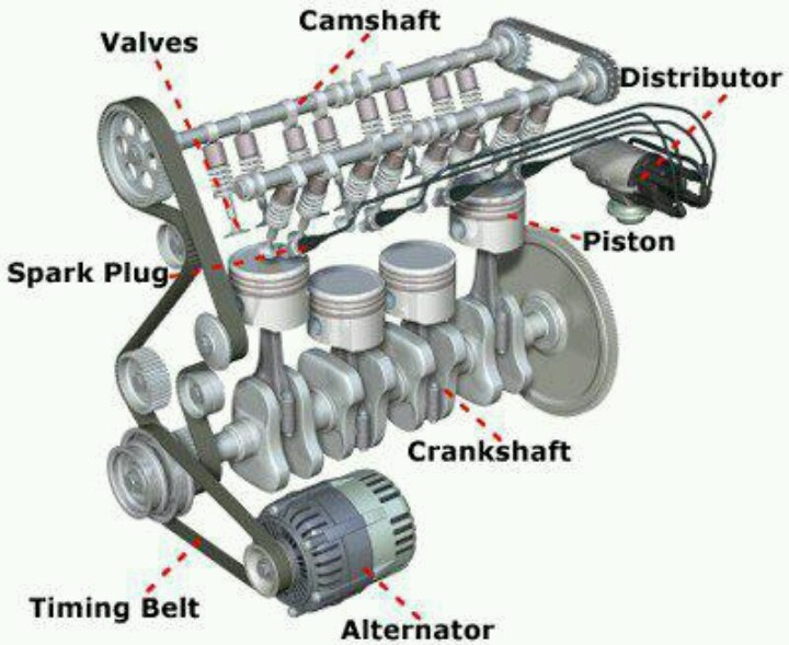 Group Of Nam S Of Car Parts Engine Hd Wallpaper