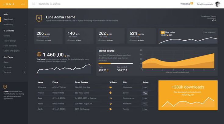 Luna is precisely designed dark style flat admin HTML theme specially made for views for monitoring web apps also suitable for admin web applications, project management system, admin dashboard, application backend or other custom projects as well. https://wpdiv.com/luna-flat-admin-html-theme/ #WPDIV #DarkStyle #AdminTemplate