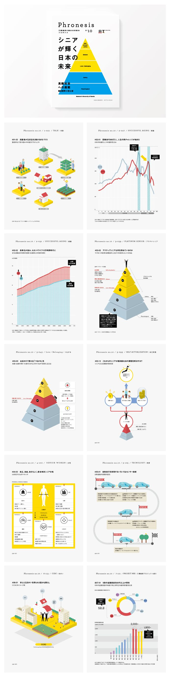Phronesis Book Infographics