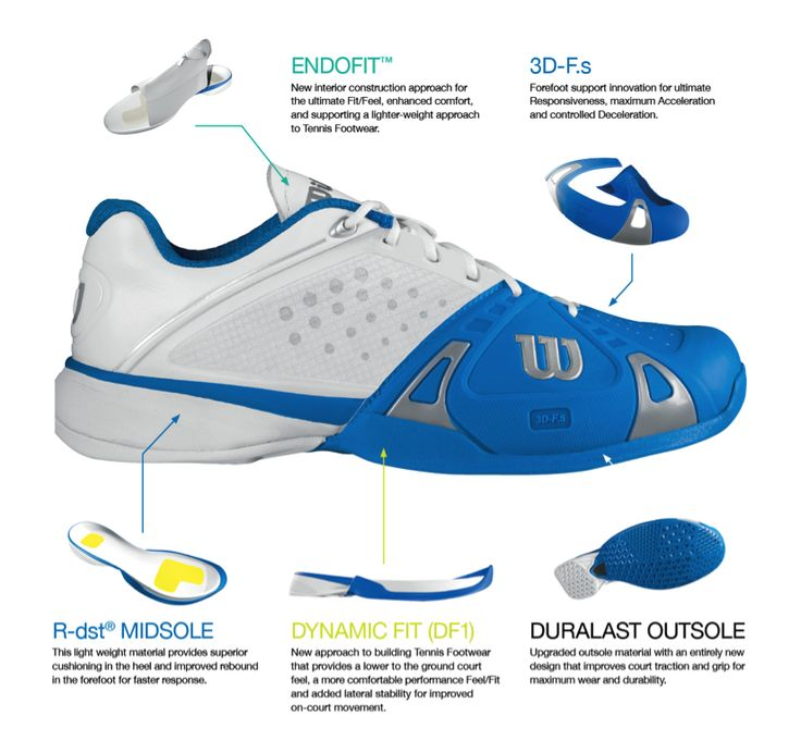 Kuru Tennis Shoes