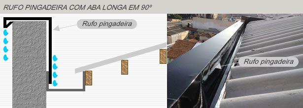 rufo_pingadeira_com_aba_90_graus