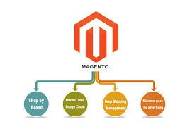 Magento Development. Netrdster ae the offer Australian Magento Hosting services with fast 24 hour support for cPanel,