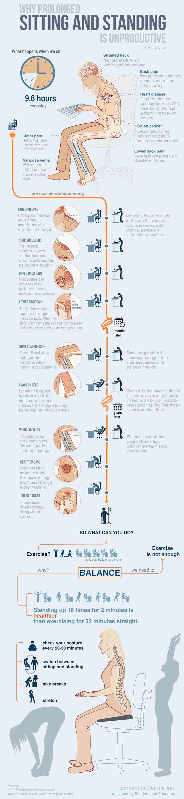 Nosotros que estamos sentados la mayoría del tiempo sufrimos de problemas de salud. Sobre todo por la posición y que no hacemos ejercicio. En esta infografía se muestran los problemas que pueden ac...