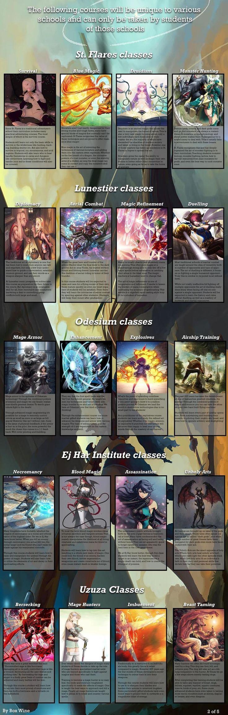 Hero Academy CYOA