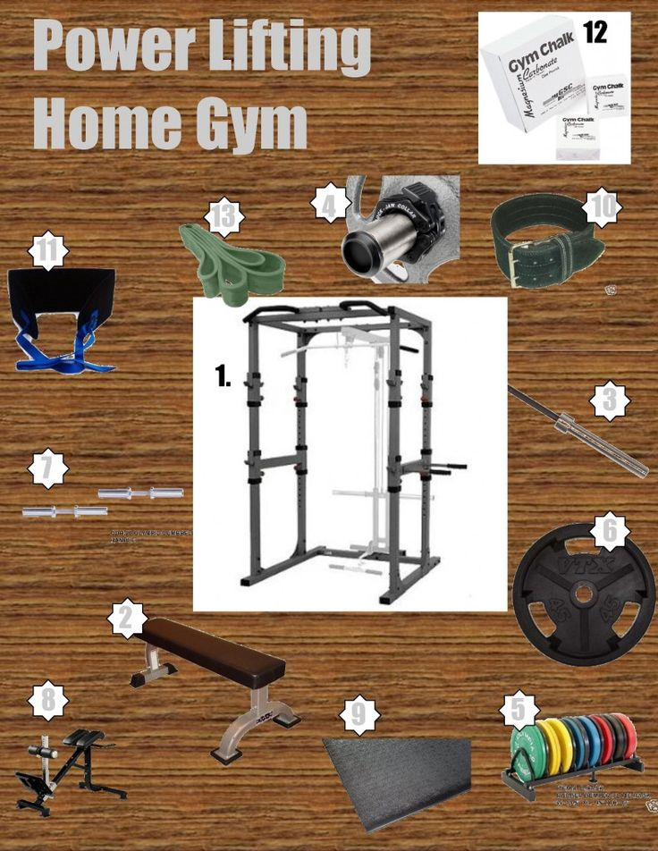 Powerlifting essentials for the home gym