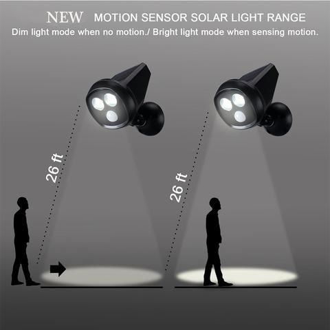 2-Solar Powered Motion Sensor Light, Super Bright Wall Light Waterproof Motion Sensor Security Light