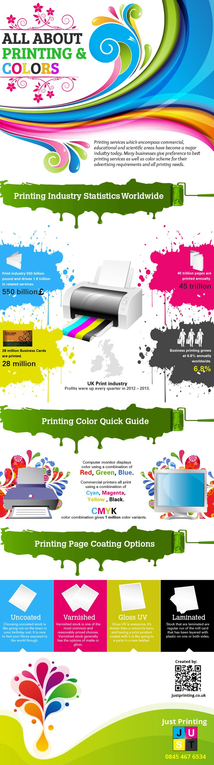 10 best Digital Printing images on Pinterest