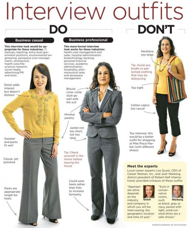 What to wear to an interview.