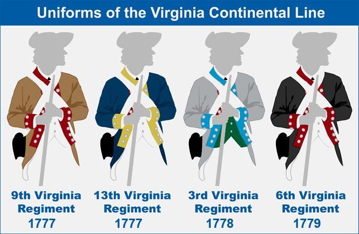 Virginia uniforms - Continental Line