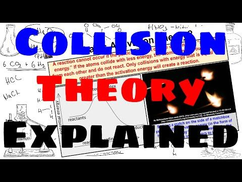 Collision Theory - Explained