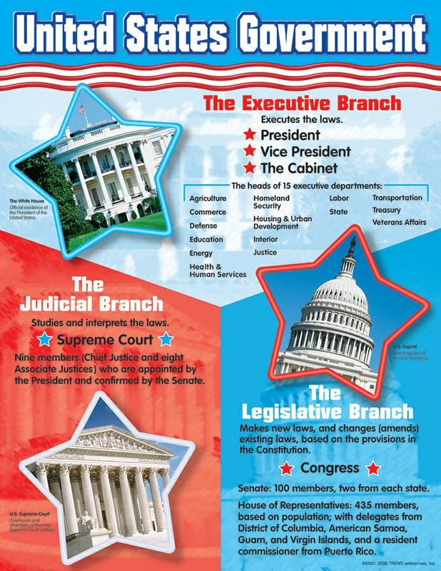 a short history of the united states government United states government, mcgraw hill companies, ohio,  the short phrase signifies that the document,  - in the history of the united states of america,.