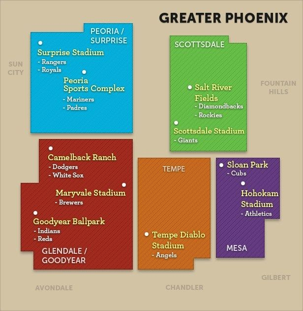Your official guide to the Cactus League stadiums in Greater Phoenix. Arizona's 2015 Spring Training season kicks off on March 3!