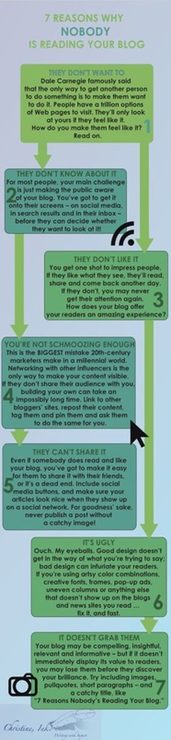 7 Reasons Why Nobody is Reading Your #Blog