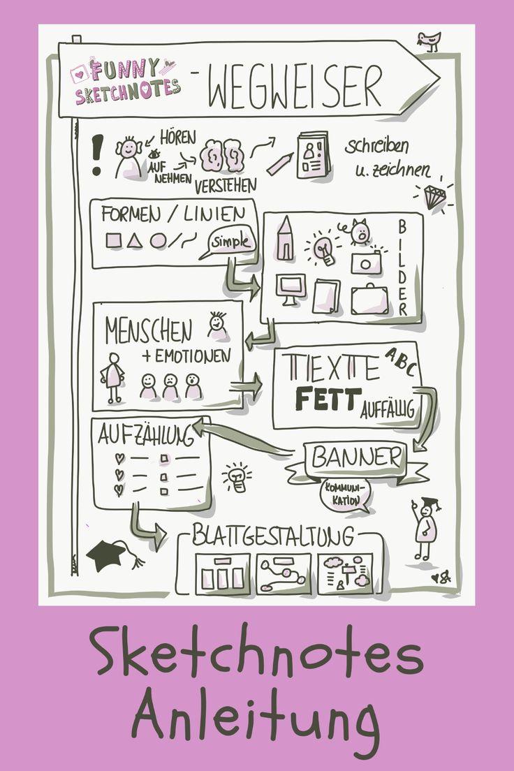 Sketchnotes Anleitung: Dein Wegweiser durch deine Sketchnotes