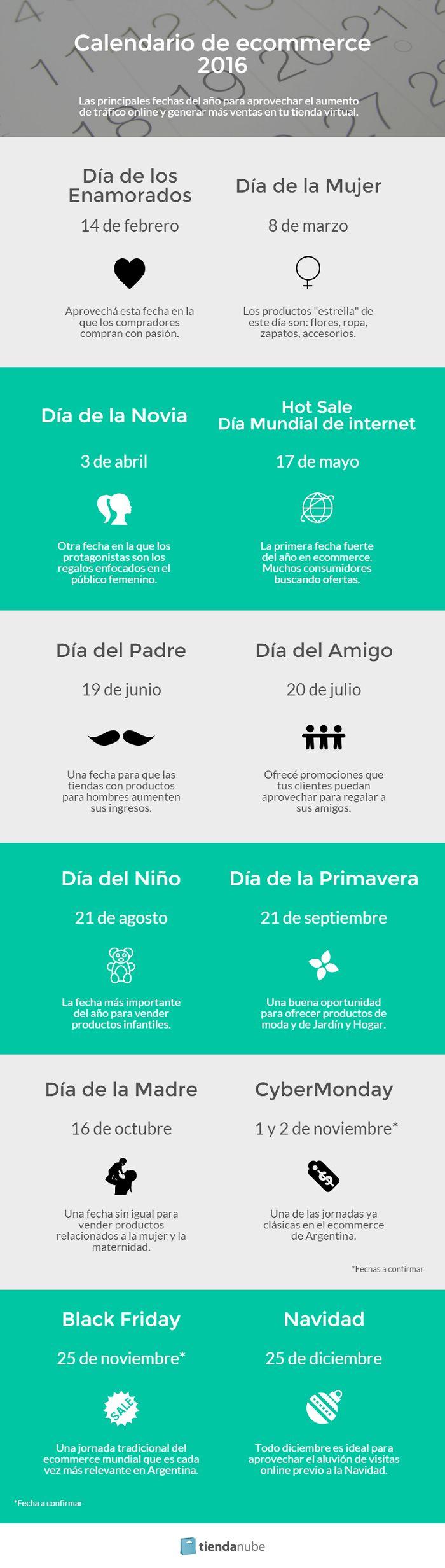 Fechas para ecommerce 2016 Argentina