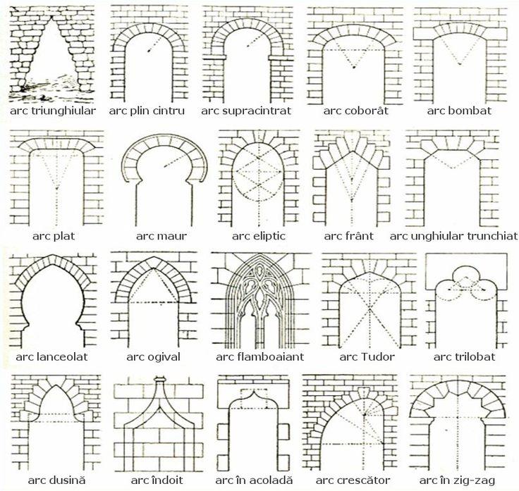 7 best masonry arch bridges images on pinterest