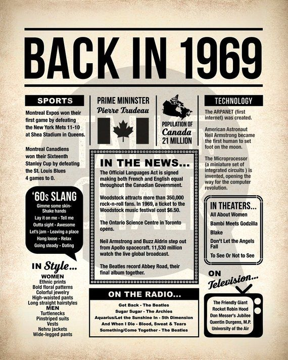 Back In 1969 Canada Printable Newspaper Poster 50th Birthday