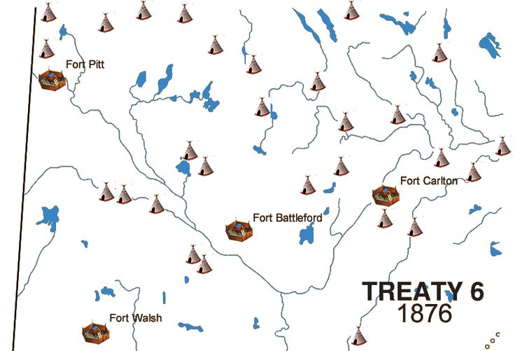 Living Sky School Division No. 202 - Treaty 6 Game