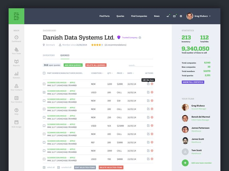 I'm creating a pretty complex dashboard for one of my latest projects and here's the result what I managed to create so far.  Actual pixels attached.  Stay tuned for more updates on the project!  I...