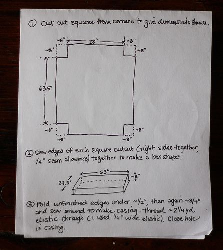 DIY Fitted Sheet instructions... But I'm using this plan to make an ottoman slipcover with elastic.