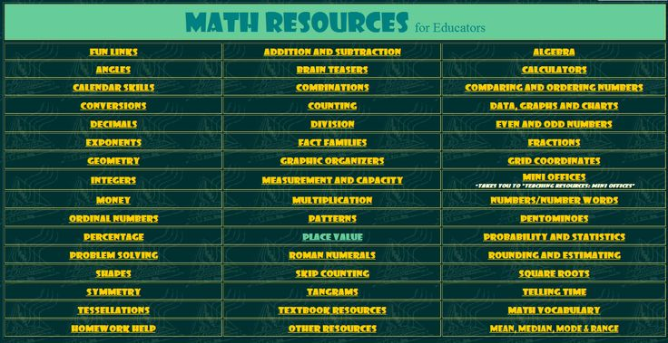 Awesome collection of Math Resources!