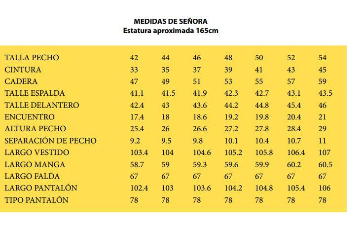 TENDENCIAS EN CORTE Y CONFECCIÓN EN ROPA INDUSTRIAL: LOS PATRONES