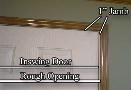 Mobile Home Door help page. Here you will find all sorts of useful information o… – Kimbie