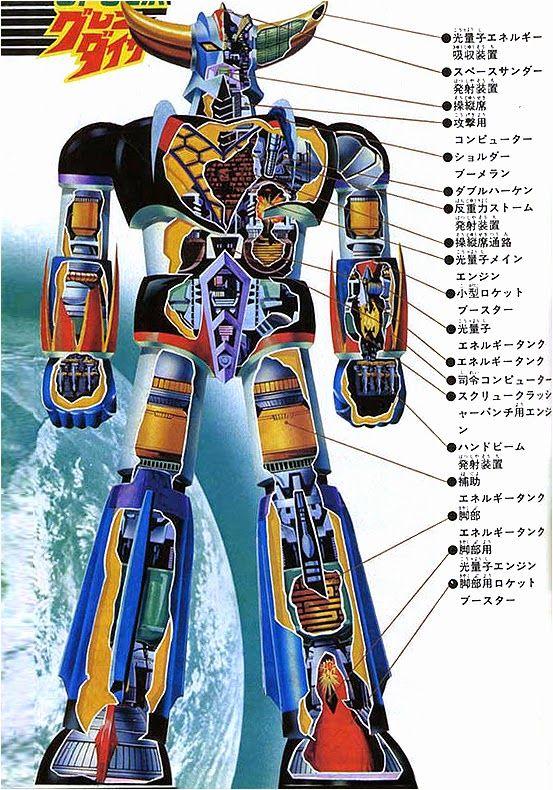 UFO Robot Grendizer by Hajime Okazaki