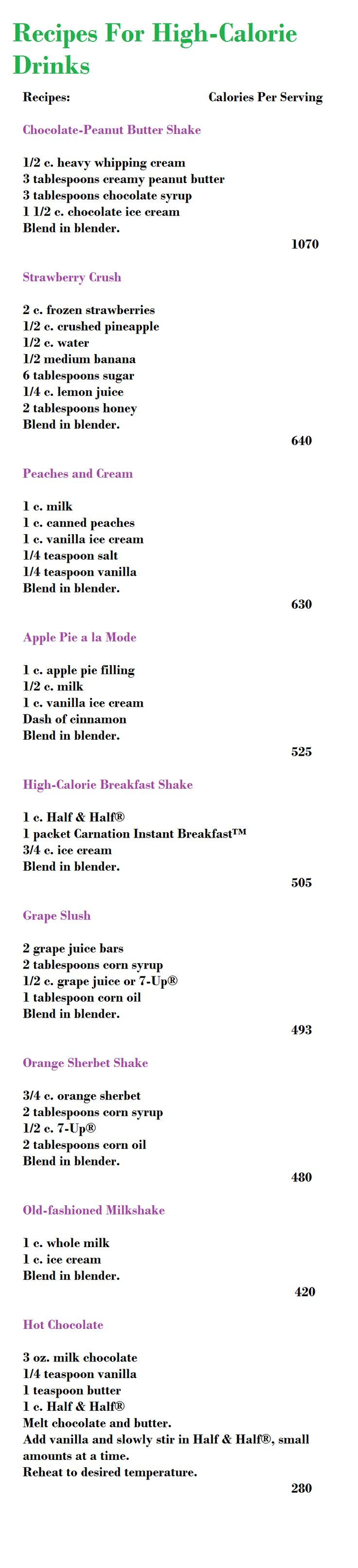 Recipes For High-Calorie Drinks