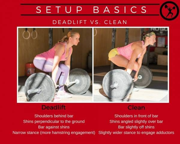The Clean and the Deadlift: Simple Cues for a Stronger Setup | Breaking Muscle