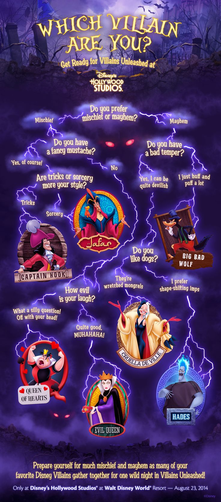 Which Disney Villain are you? Click to learn how you can meet over 50 Disney Villains at Villains Unleashed at Disney's Hollywood Studios!