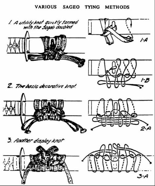 The 'sageo' is the cord used to secure the saya (scabbard) of the katana to the obi (belt) of the samurai. Whenever the sword was utilized f...