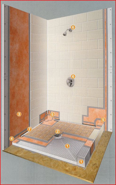 Water Proofing Bath And Shower Systems Google Search