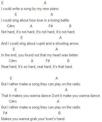 Guitar guitar chords xo beyonce : 1000+ images about Guitar on Pinterest | Ariana grande, One ...