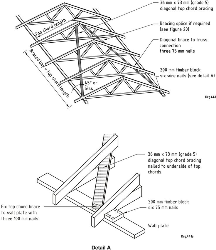 how to connect wood roof
