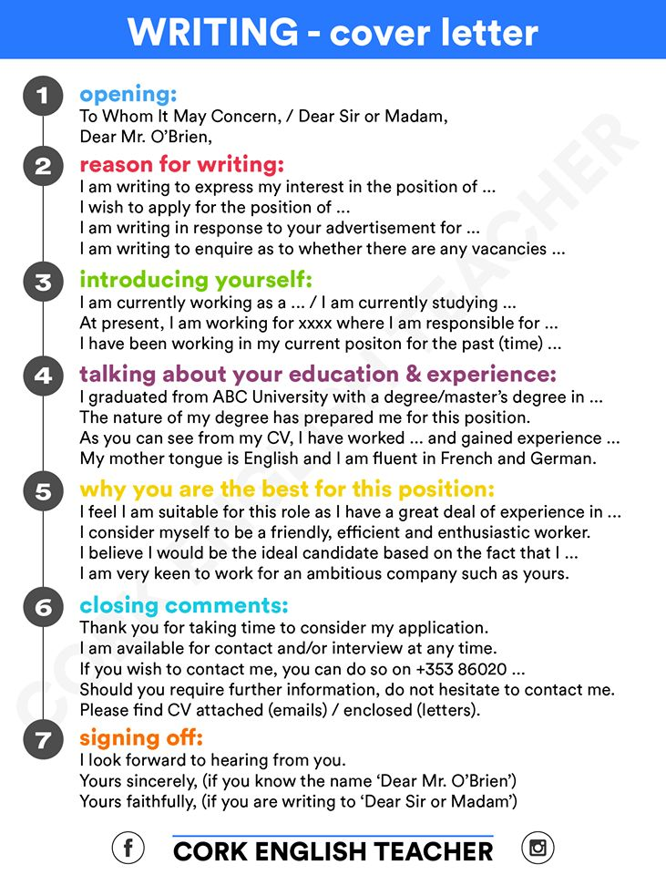 steps to write a cover letters