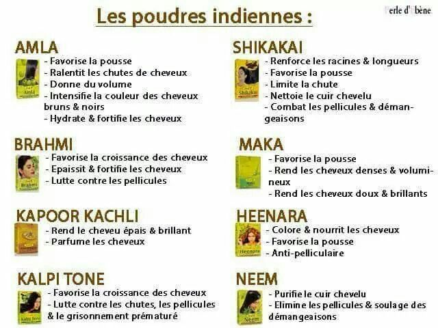 Poudred indienne