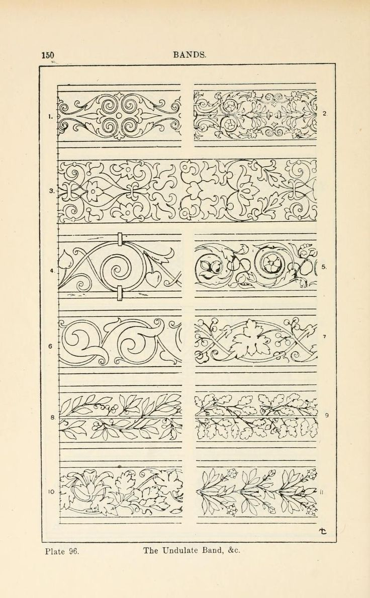 A handbook of ornament; Undulate Band; Plate 96
