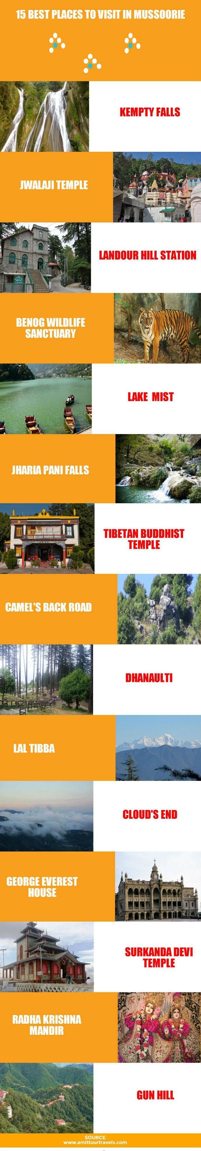 Do you know 15 Best Places to Visit in Mussoorie? #Mussoorie #Travel #India