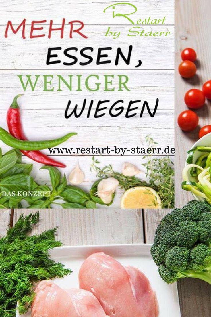 Das Wichtigste Zuerst Der Richtige Start In Den Tag Ganz Einfach Vitamine Und Nahrstoffe Aus Ca Essgewohnheiten Mehr Essen Weniger Wiegen Obst Und Gemuse