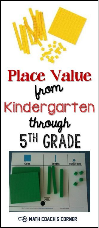 How does place value understanding develop from Kindergarten through 5th grade? Follow the progression!