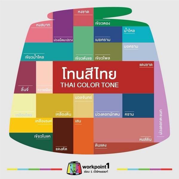 thai color tone thailand identity pinterest. Black Bedroom Furniture Sets. Home Design Ideas