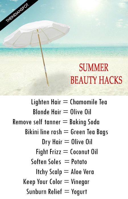 With the temperatures going up, beauty problems can get on our nerves, never mind the... S