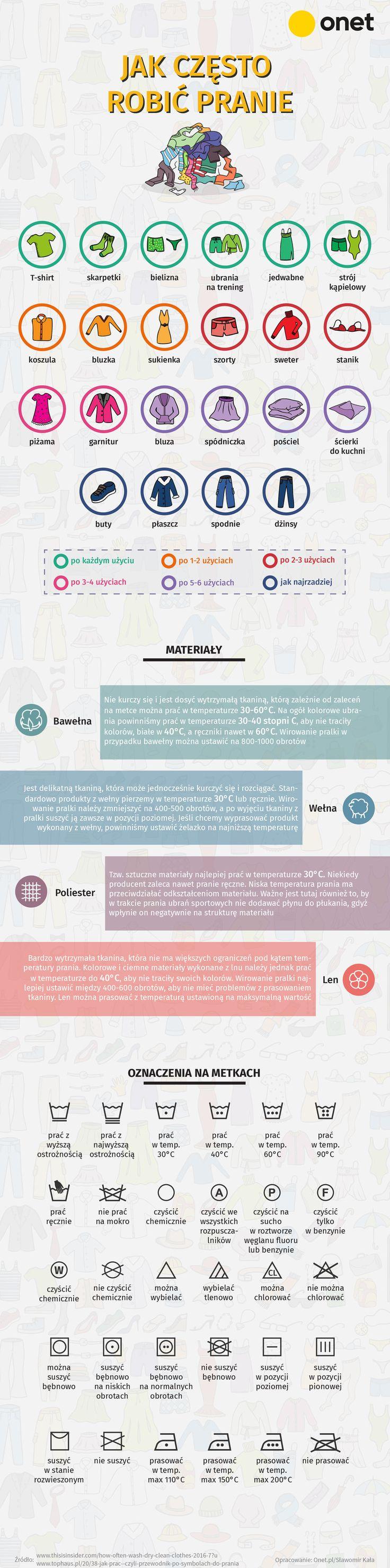 How often should you wash your clothes. http://kobieta.onet.pl/moda/jak-czesto-nalezy-prac-ubrania-co-oznaczaja-symbole-na-metce/b8tx00s