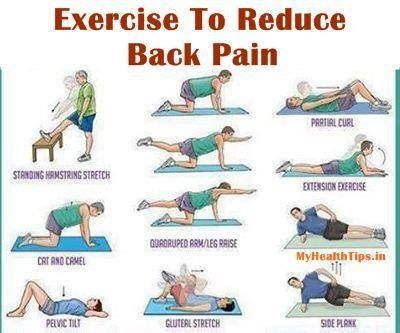 pin on yoga for back pain/strong back