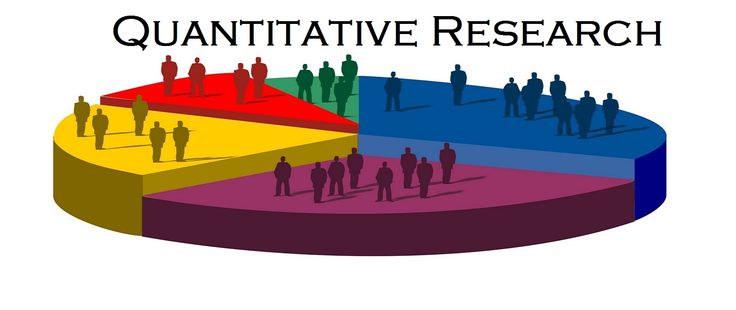 quantitative research media Mass media research, like all research, can be qualitative or quantitative qualitative research involves several methods of data collection, such as focus groups, field observation, in-depth interviews, and case studies.