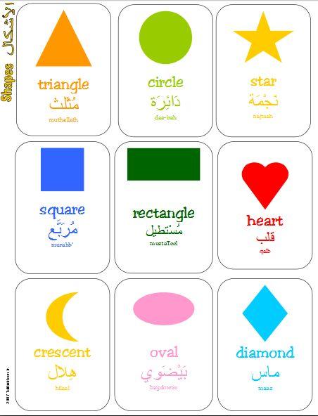Form flashcards på arabiska http://tjarabicstudies.blogspot.se/2013/03/arabic-shape-flashcards.html