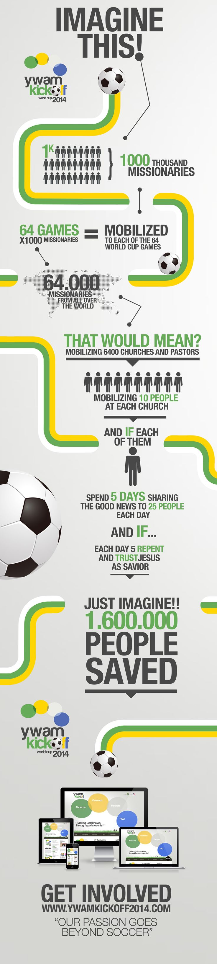 imagine this | YWAMKICKOFF 2014 | WorldCup Brazil Are you going to Brazil in 2014?