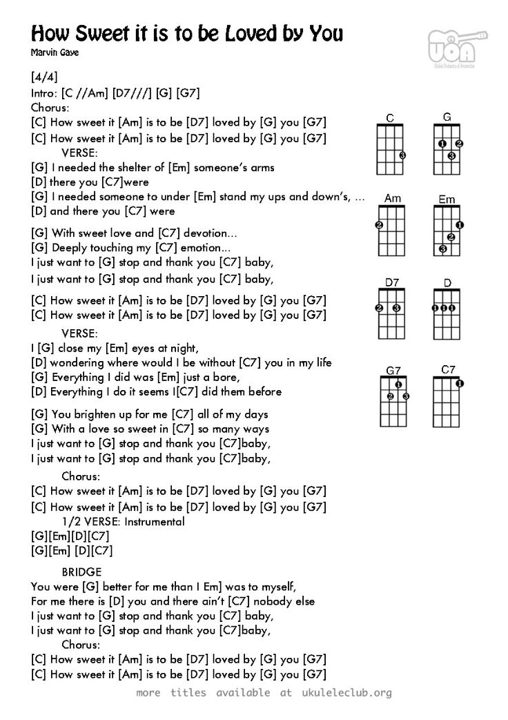 287 best Guitar Chords images on Pinterest : Ukulele songs, Guitar lessons and Ukulele chords